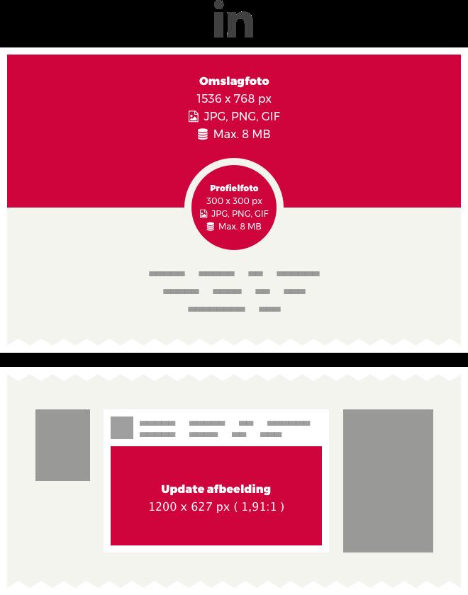 Linkedin afbeelding formaten