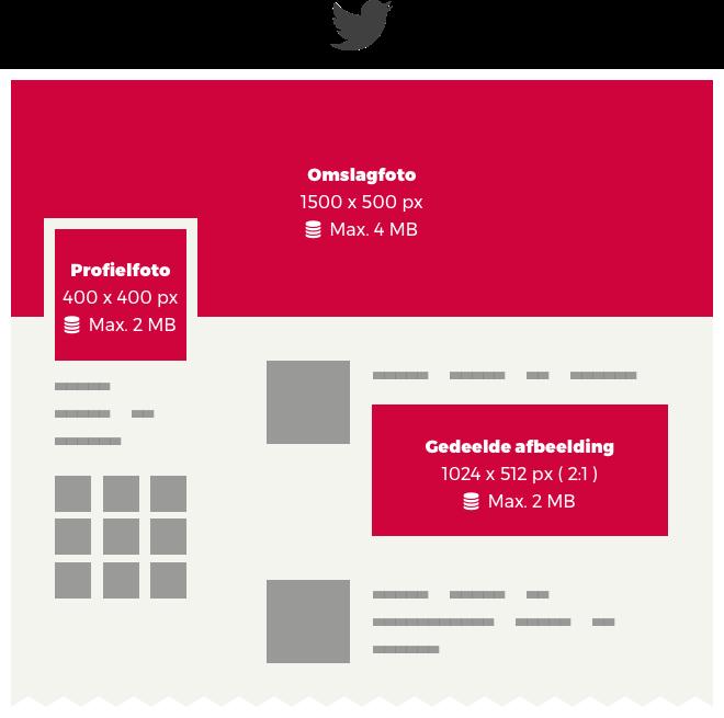 Twitter afbeelding formaten